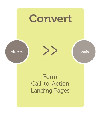 AF-Convert-graphic