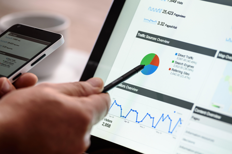 seo impact on business