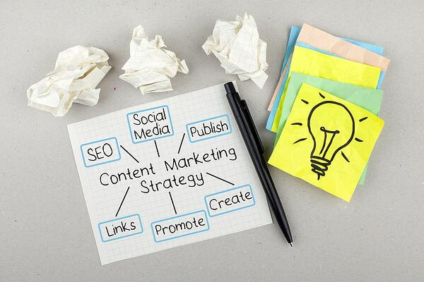 Do I need a content marketing strategy
