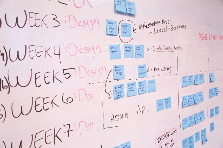 Components of a marketing plan
