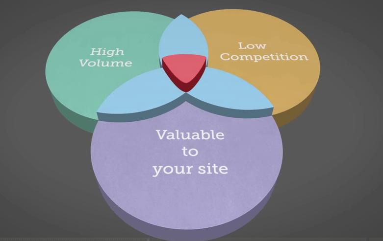SEO web solutions