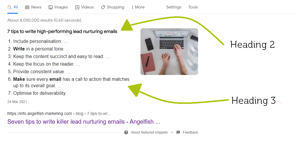 Example of content optimisation using different headers in Google search results